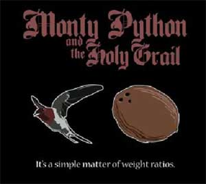 Weight Ratio Monty Python Shirt